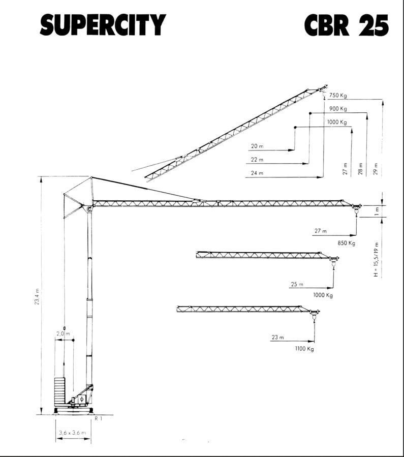 Baukran CBR 25