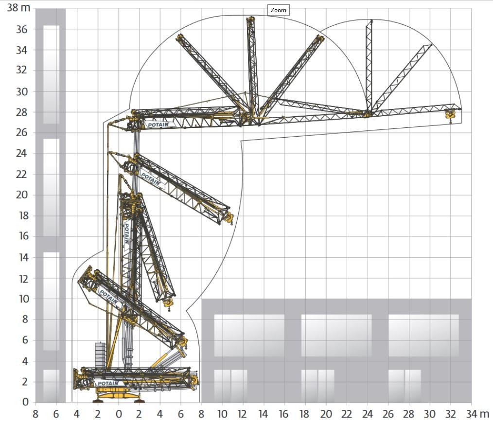 So entfaltet sich der POTAIN Hub 32-27 auf der Baustelle